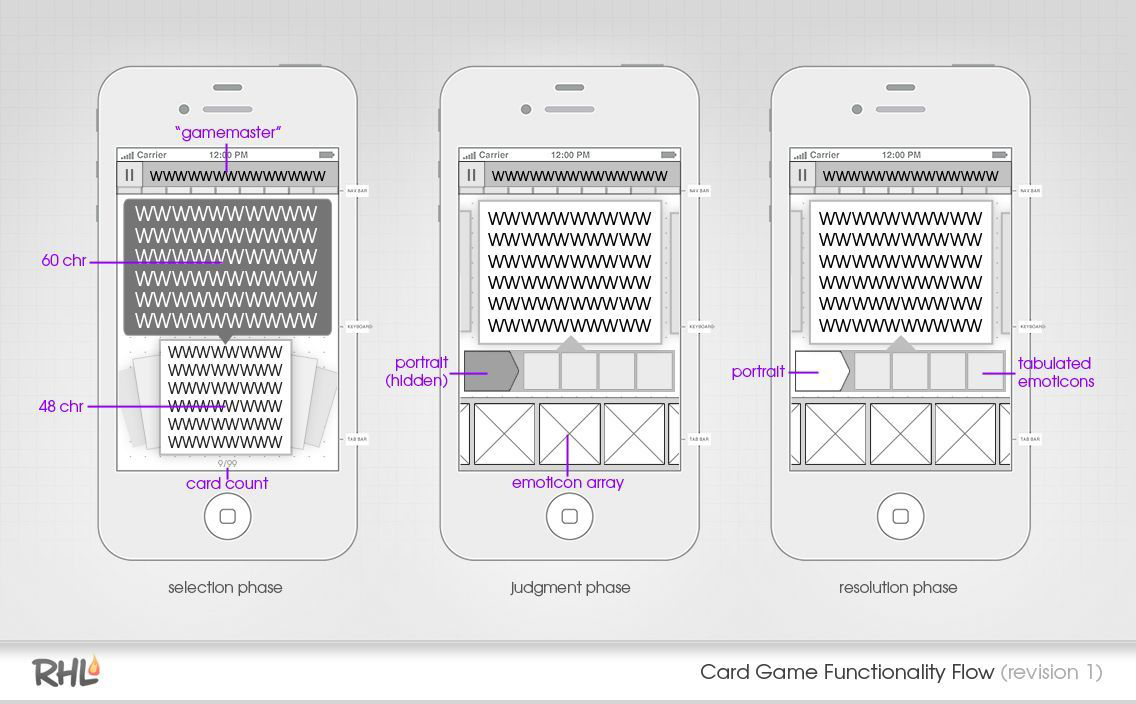 video game UI Artist wireframe example mobile inap